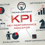 Key Performance Indicators (KPI's) for Your Inland Empire Business Work Goals in 2018