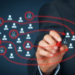 Effectively Using Your Inland Empire Company's CRM For Sales Management